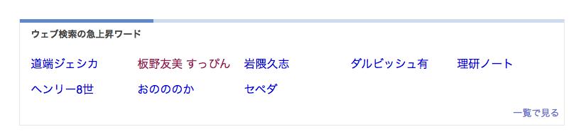 ウェブ検索の急上昇ワード